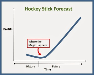 "As sportscaster Al Michaels declared in 1980 at the conclusion of history's most famous hockey game: ""Do you believe in miracles?"""